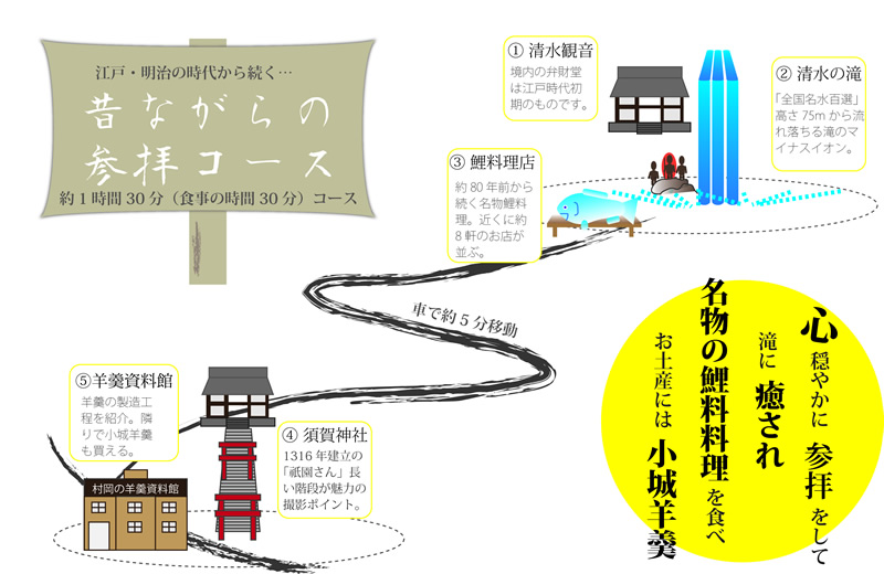 【観光モデルコース(vol.1)】昔ながらの参拝コース(清水エリア)
